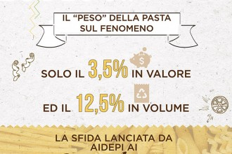 Infografica-Pasta-Earth-Day