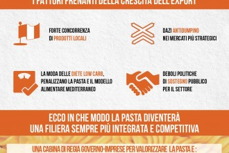Infografica Export Pasta