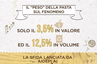 Infografica-Pasta-Earth-Day